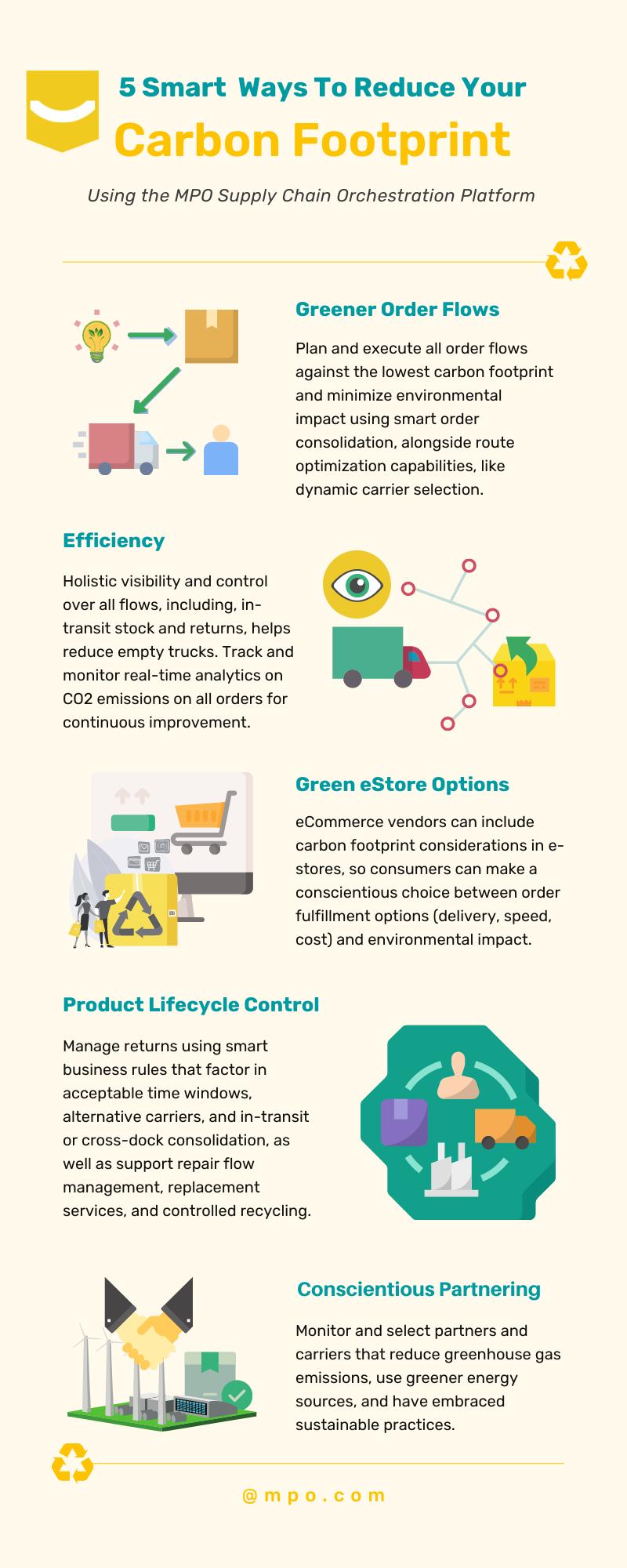 Sustainability via MPO Infographic