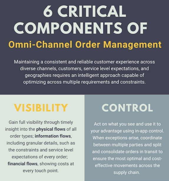 OMS infographic partial image