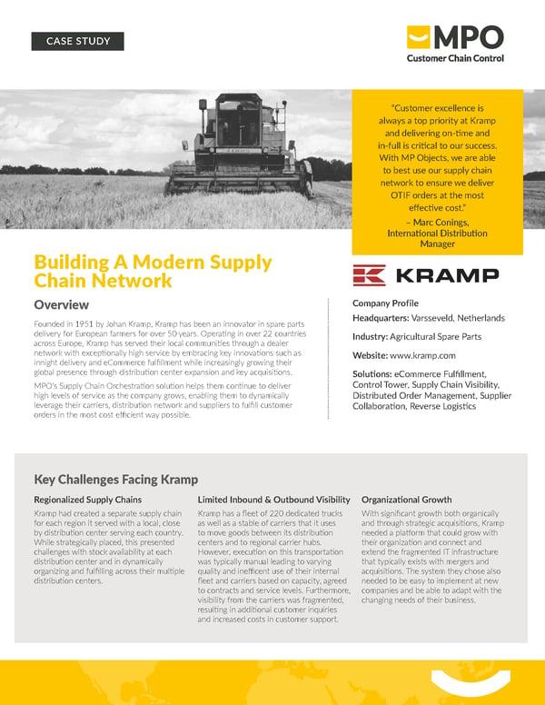 Thank You | Kramp Case Study